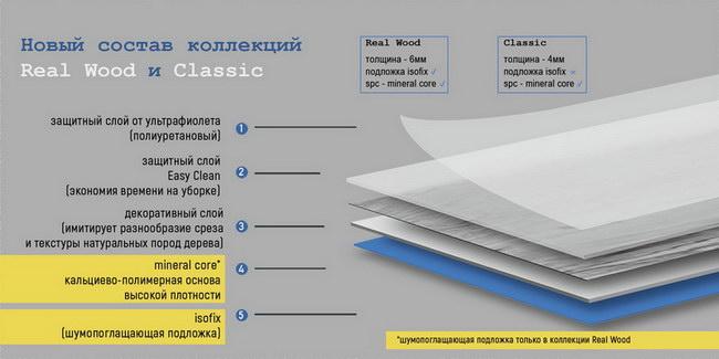 Каменно-полимерная SPC плитка Alpine Floor структура