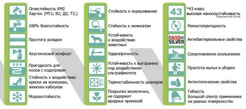 Преимущества кварцевой плитки Decoria - инфографика