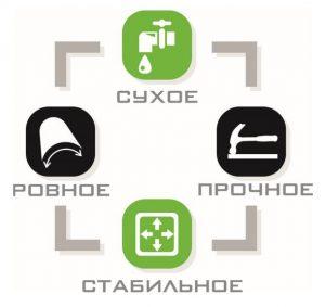 Основание для укладки SPC ламината FloorFactor