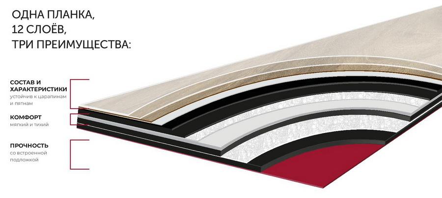 Структура инженерного винилового пола LayRed